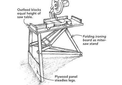 How to Build a Portable Miter Saw Stand
